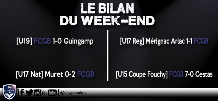 Cfa Girondins : Centre : le bilan du week-end - Formation Girondins